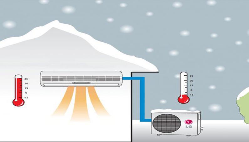 دلایل کاهش سرمای کولر گازی